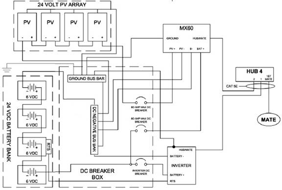12 volt solar system diagram  12  free engine image for